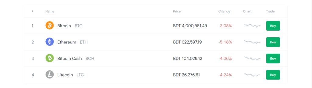 cum se obține 1 bitcoin gratuit