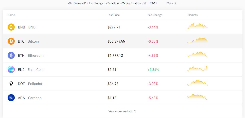 bitcoin trading broker australija)