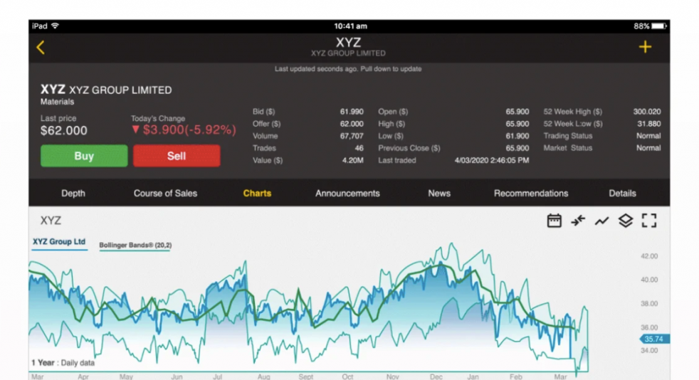 commsec trading platform
