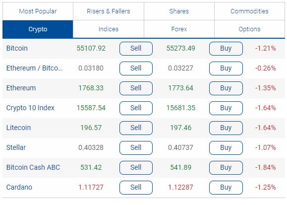 Bitcoin auto trader australia - Bitcoin Cfd Australia