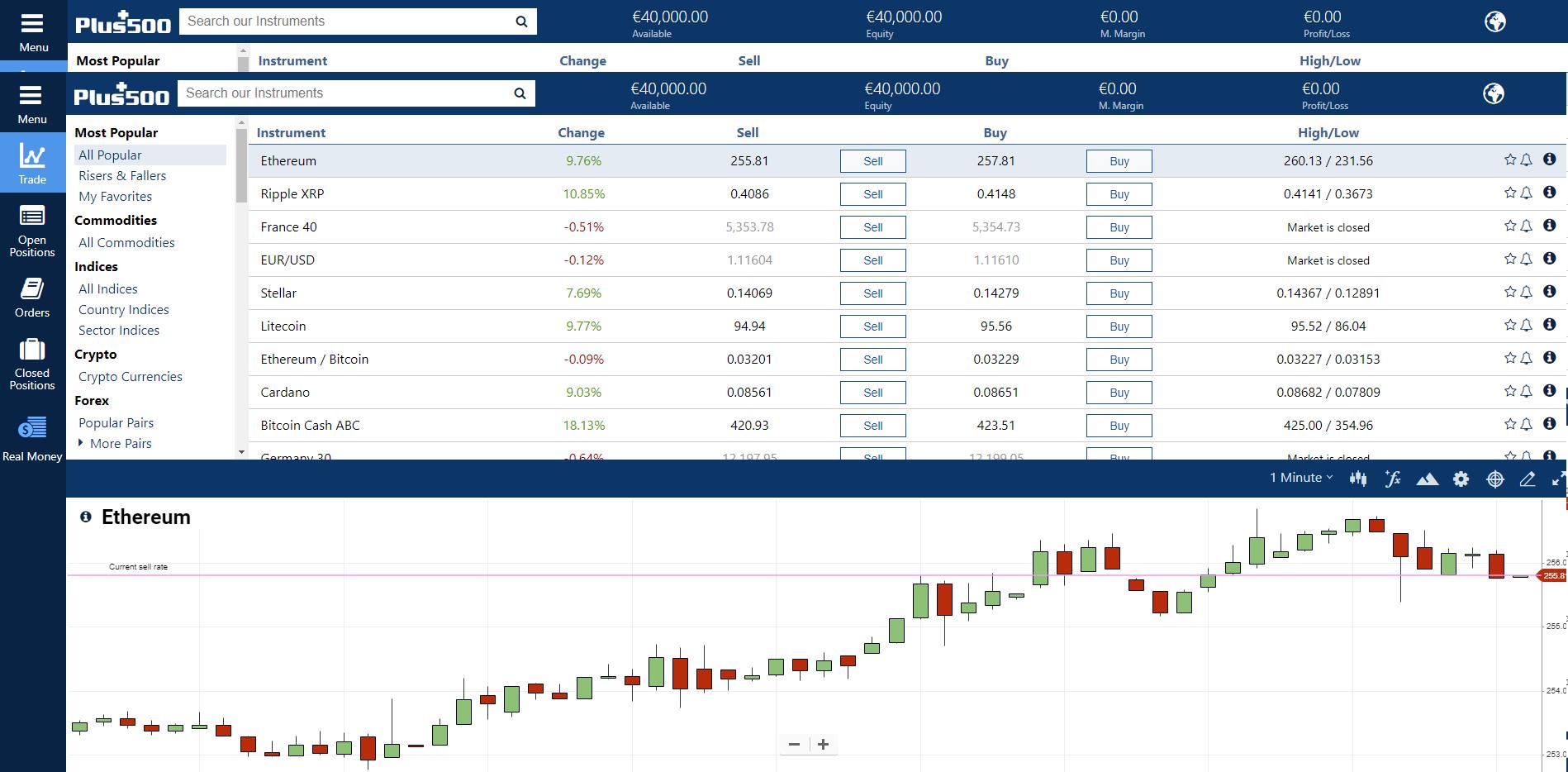 Forex Brokers kínál Bitcoin Trading