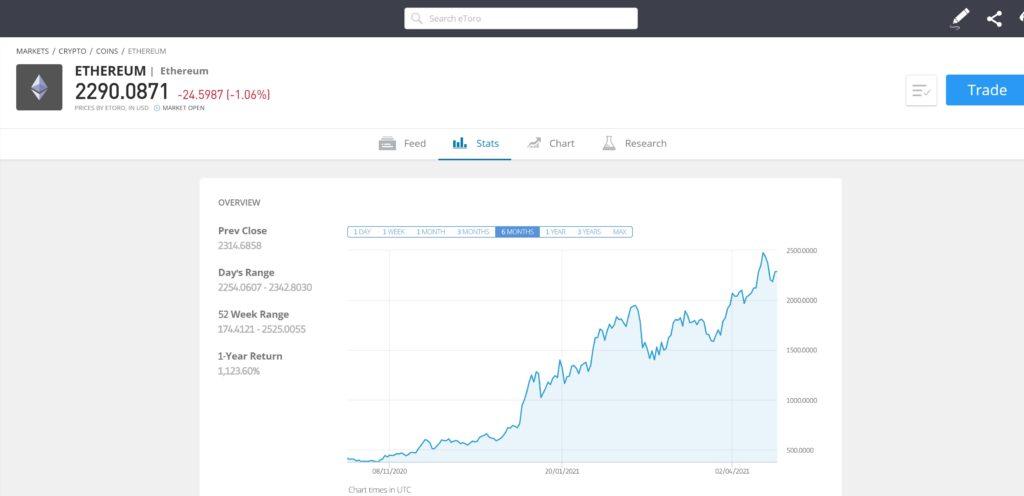 mennyibe kerül 1 bitcoin a gbp-ben)