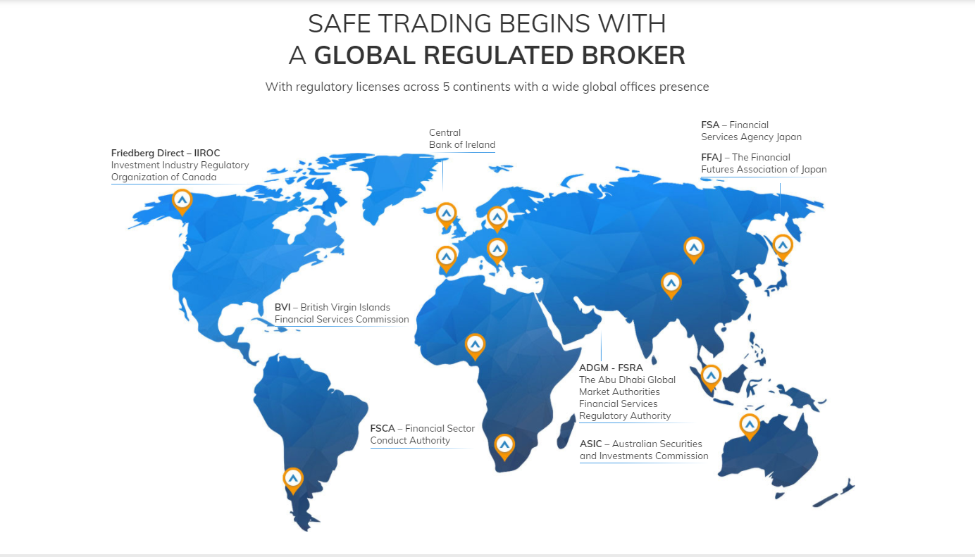 best forex trading broker brasil
