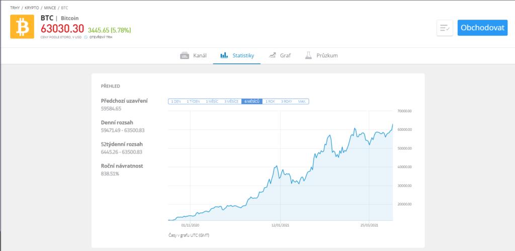 top 5 platforme bitcoin