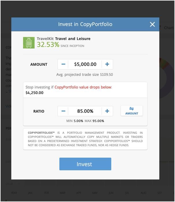 pénz befektetési portfólió
