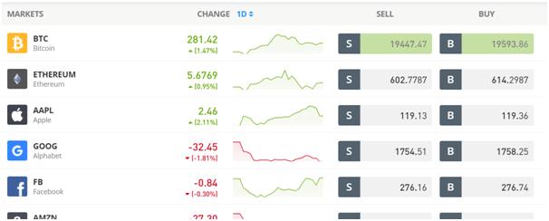 mennyibe kerülnek a bitcoin kereskedők)