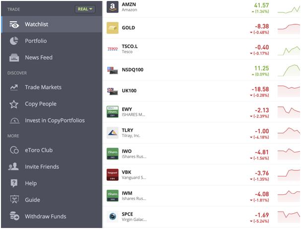 részvény pénzbefektetés