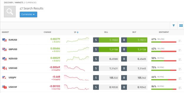 forex bróker platform