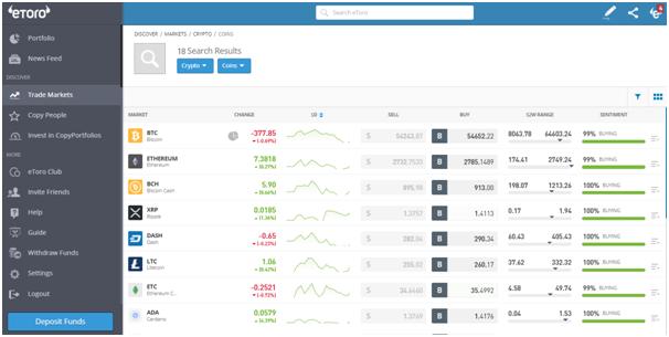 legjobb bitcoin kereskedési api hala 5 btc