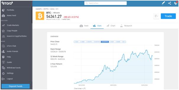 legjobb bitcoin kereskedési api bitcoin zafír bányász