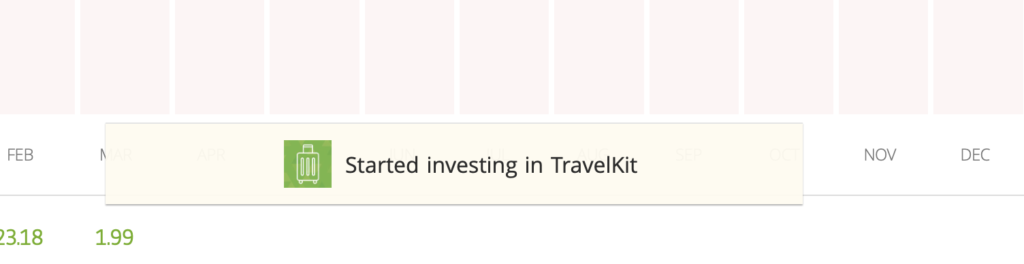 travelkit befektetés