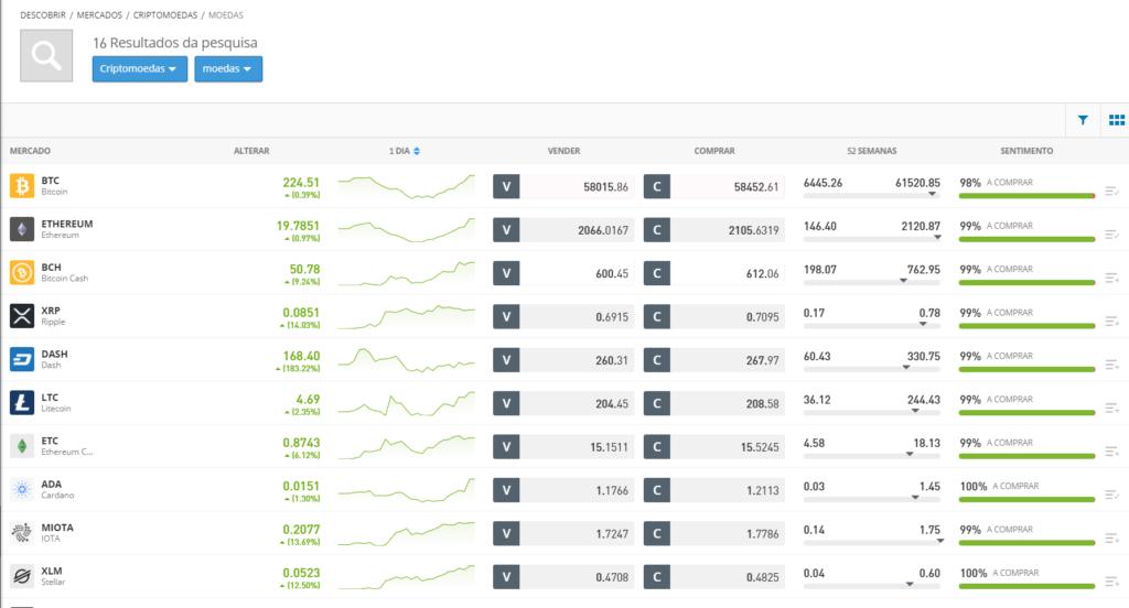 melhor plataforma de crypto trade brasil