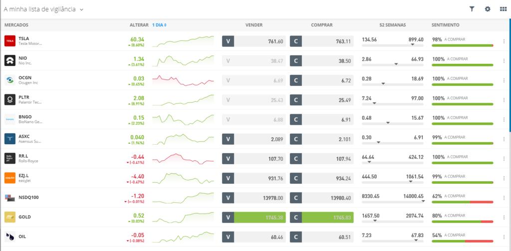 rede social de trading app