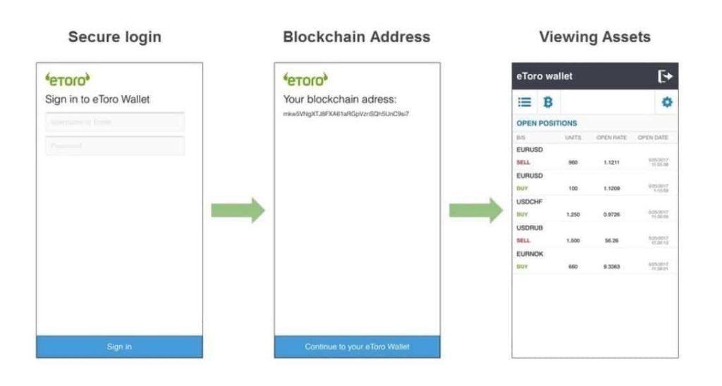 bitcoin egyensúly
