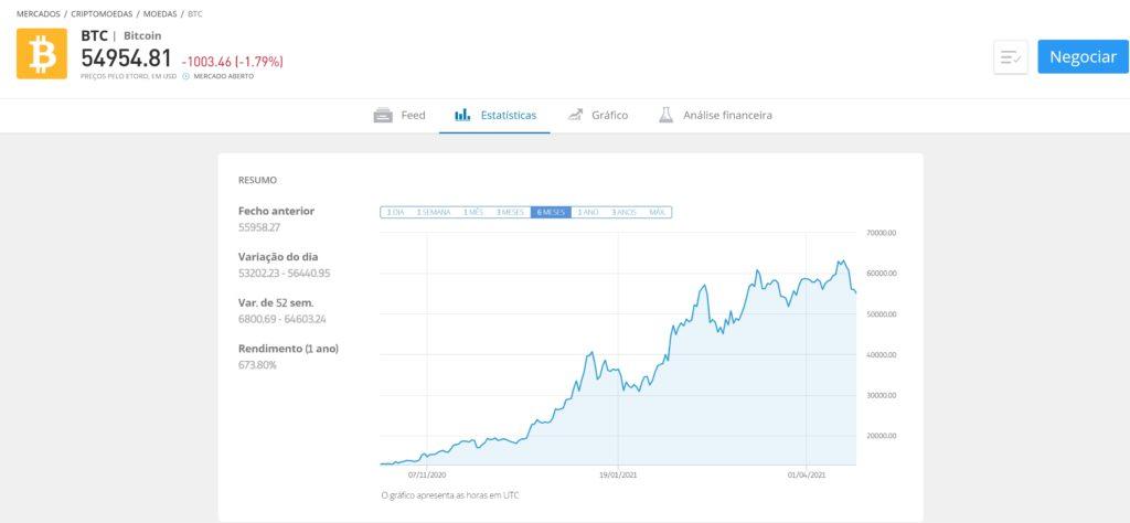 Mercado bitcoin comprando