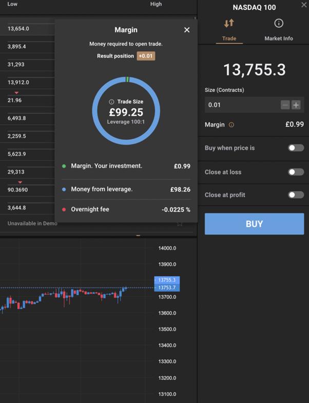 como fazer trading de índices - index trading nasdaq 100