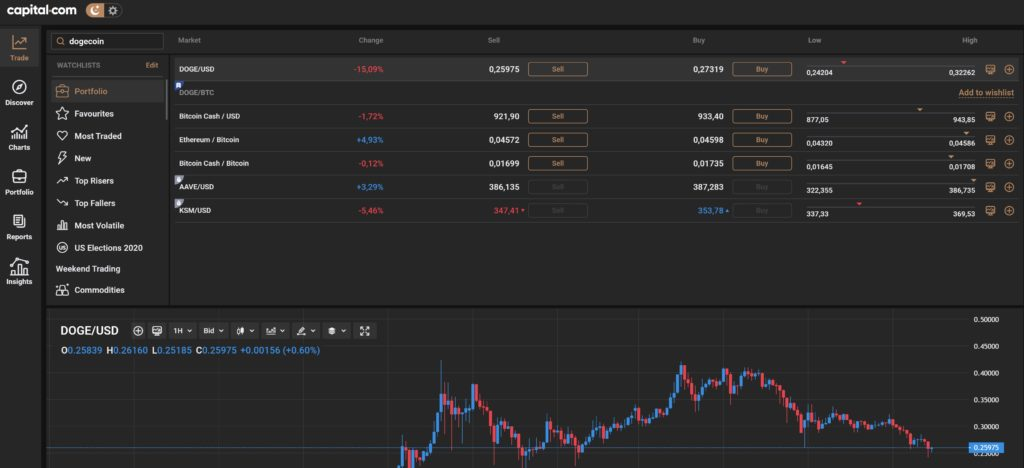 mit vásárolhat bitcoinnal