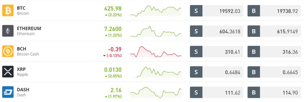 a legjobb bitcoin tőzsde)