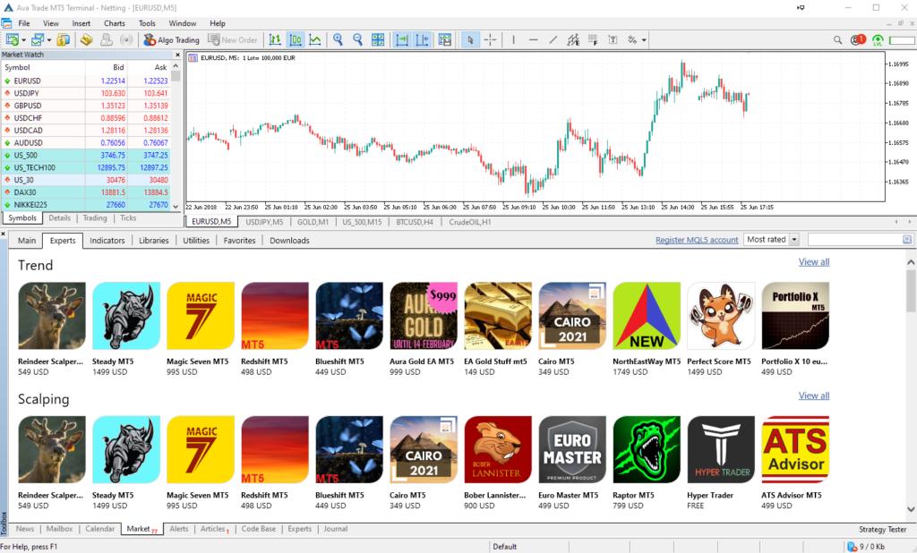 Bitcoin Forex Brokers | A legjobb brókerek kínálnak Bitcoin (BTC / USD) deviza kereskedést.