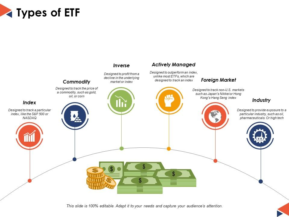 tipos de etfs - melhor etf para investir dinheiro