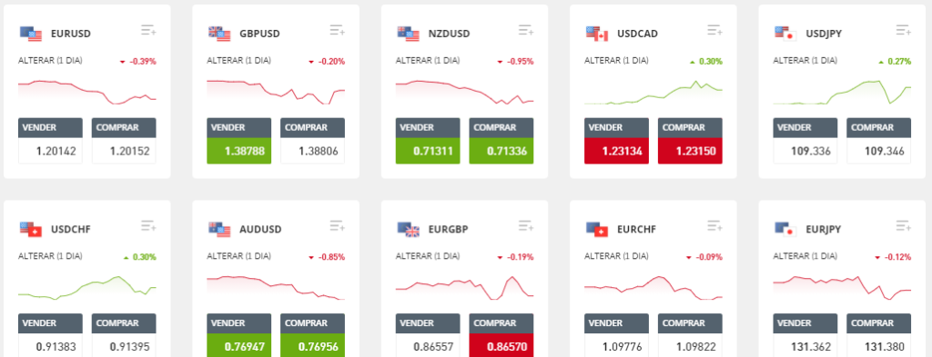 forex day trading online