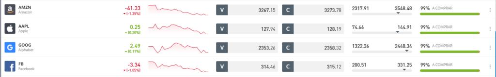comprar ações portugal plataforma barata