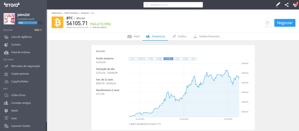 melhor bitcoin software para investir e ganhar dinheiro