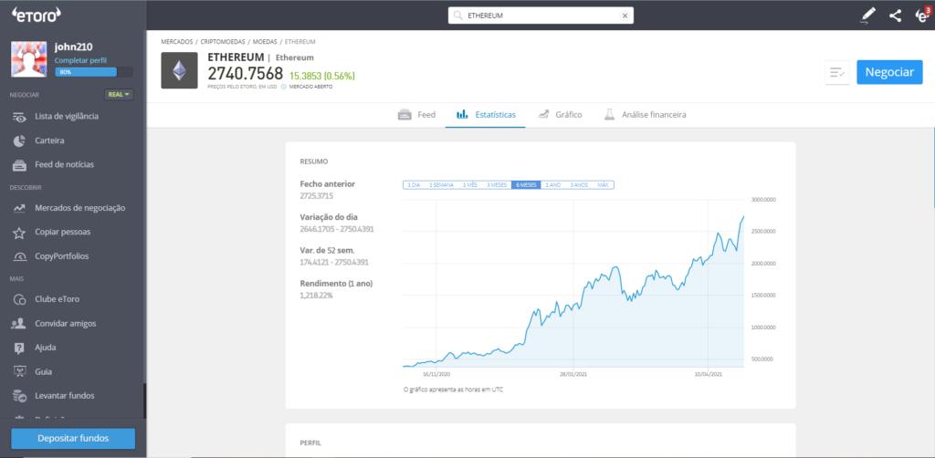 ethereum graph price