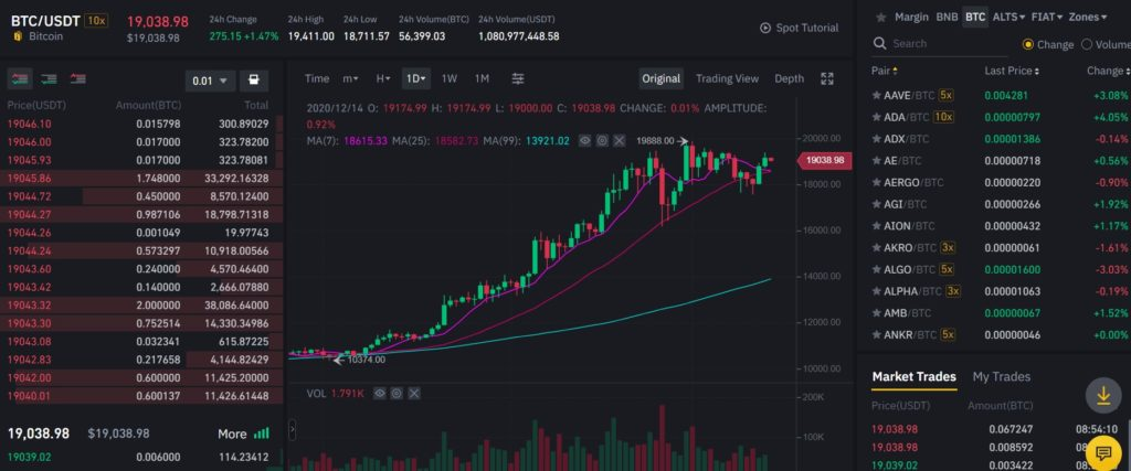 hogyan kell kereskedni a bitcoin-t mint a forex)