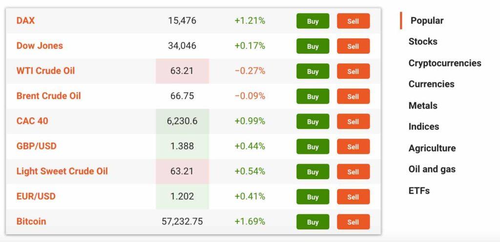 Platforma de investiţii bursa