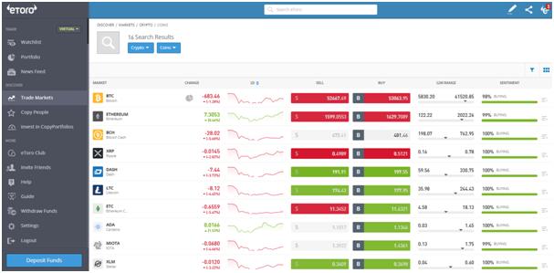 kako investirati u blockchain bez kupnje bitcoin nereda boro za najbolje trgovanje kriptovalutama