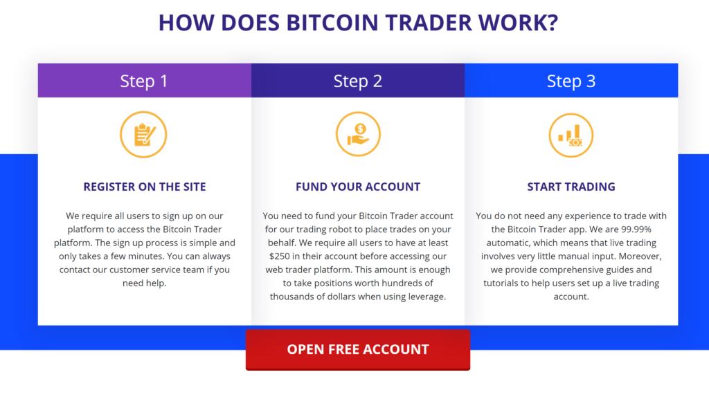 bölcs dolog befektetni a bitcoinbe