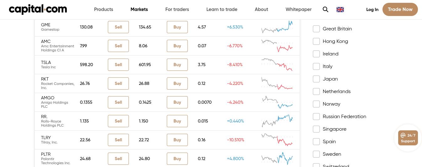 trade stocks on Capital.com best mt4 brokers uk