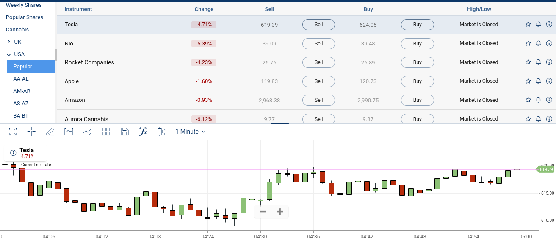plus500 stock trading