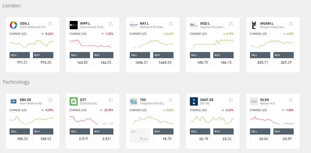 Best uk stock trading platform