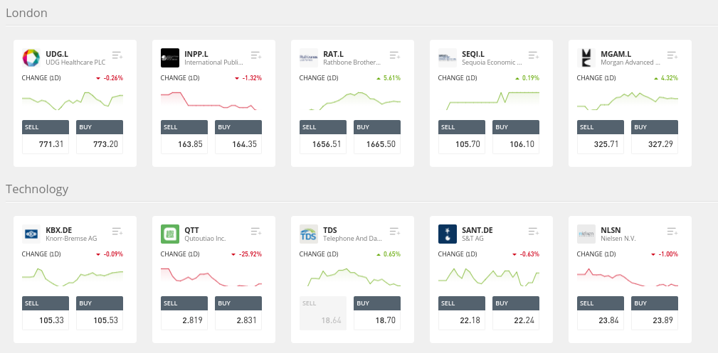 etoro assets and markets