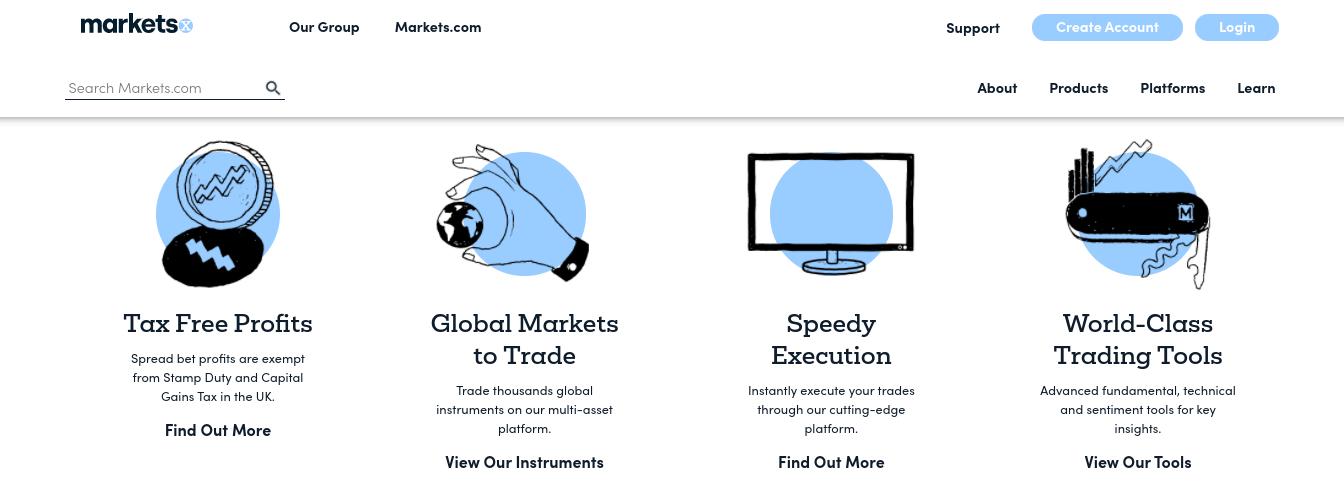 markets.com spread betting UK