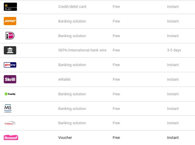 libertex payment methods