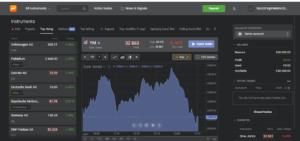 libertex trading platform