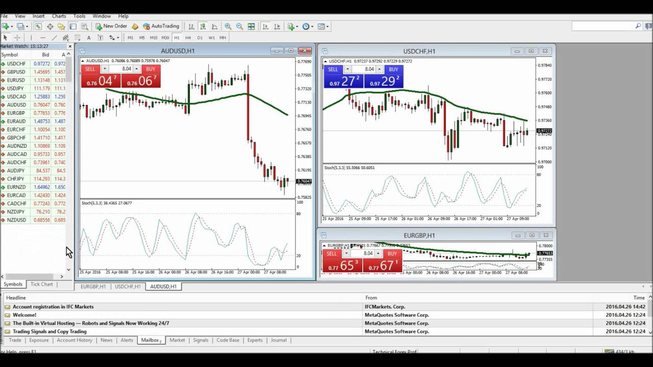 mt4 how to trade