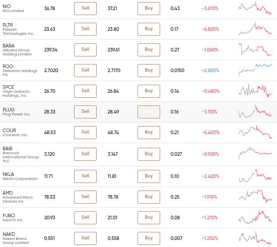 spread betting capital.com