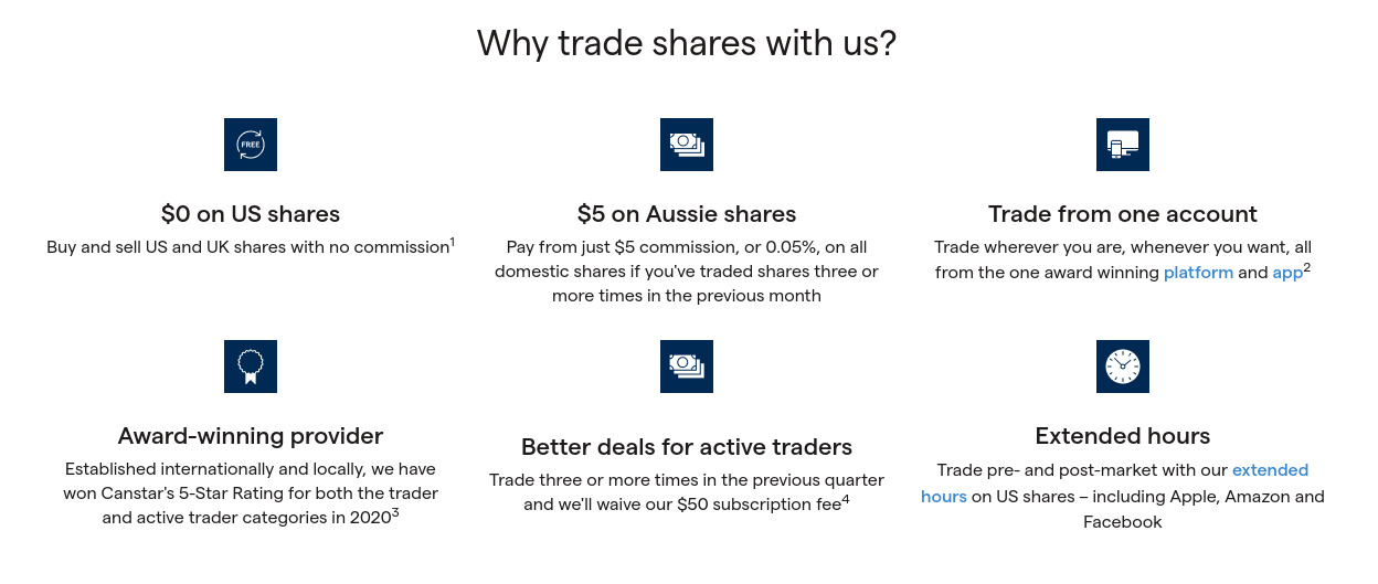 IG stock trading benefits