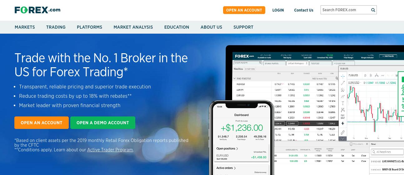forex.com best trading platform for us residents