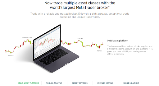 MT5 Brokers Forex.com