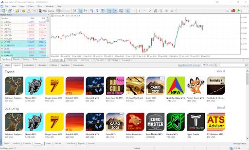 MT5 Brokers MetaTrader Market
