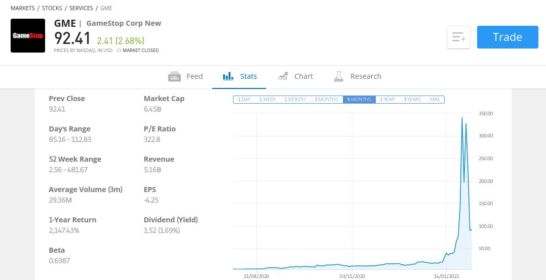 best trading platform Australia