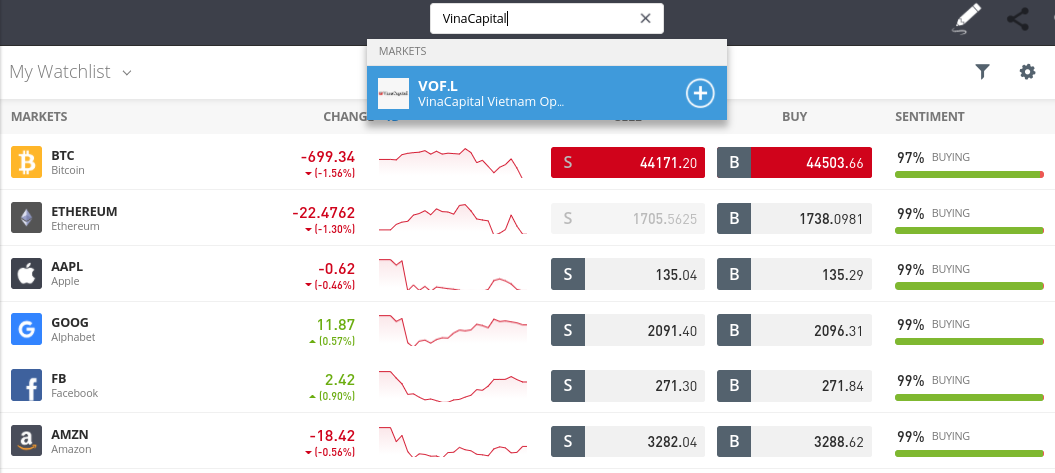 eToro vietnam how to trade