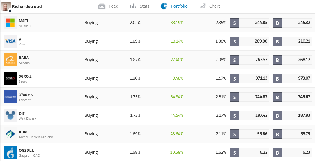best automated trading platforms