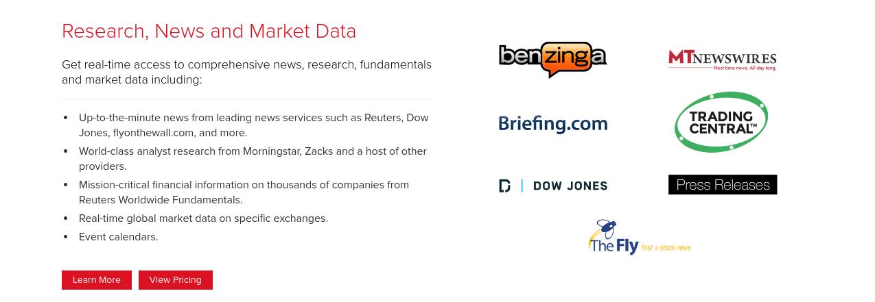 interactive brokers day trading platform