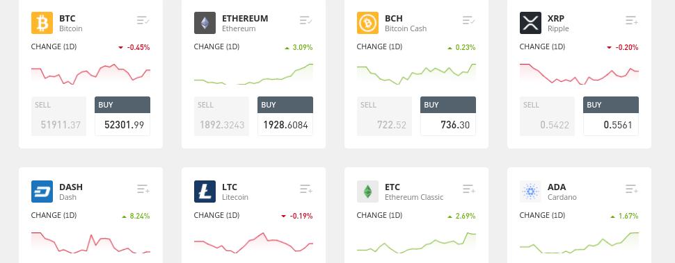 best ethereum trading platform 2021